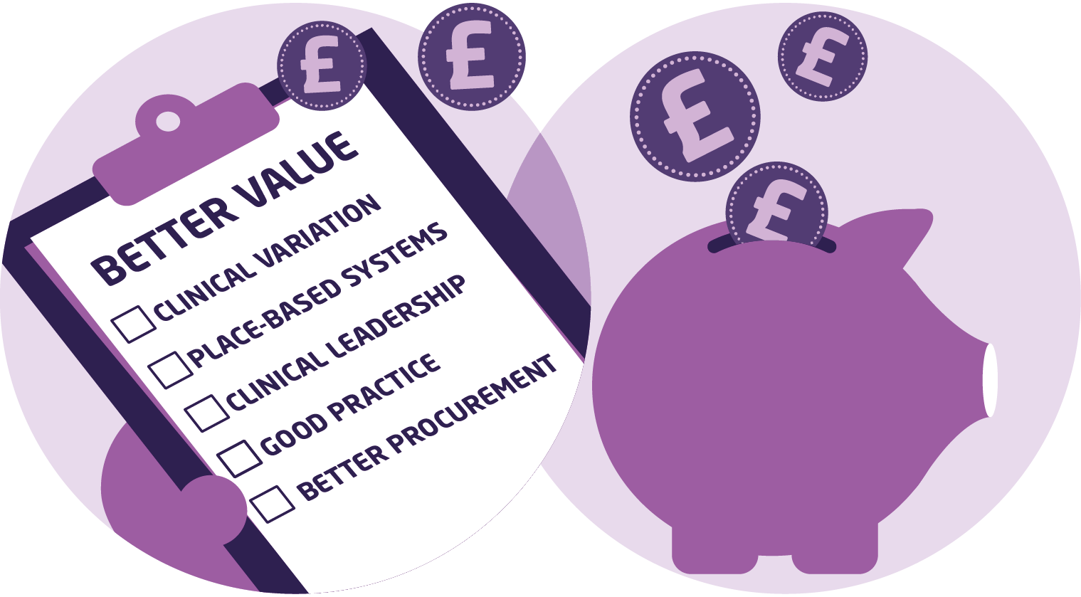 'Better value' checklist with coins from a piggy bank feeding into it