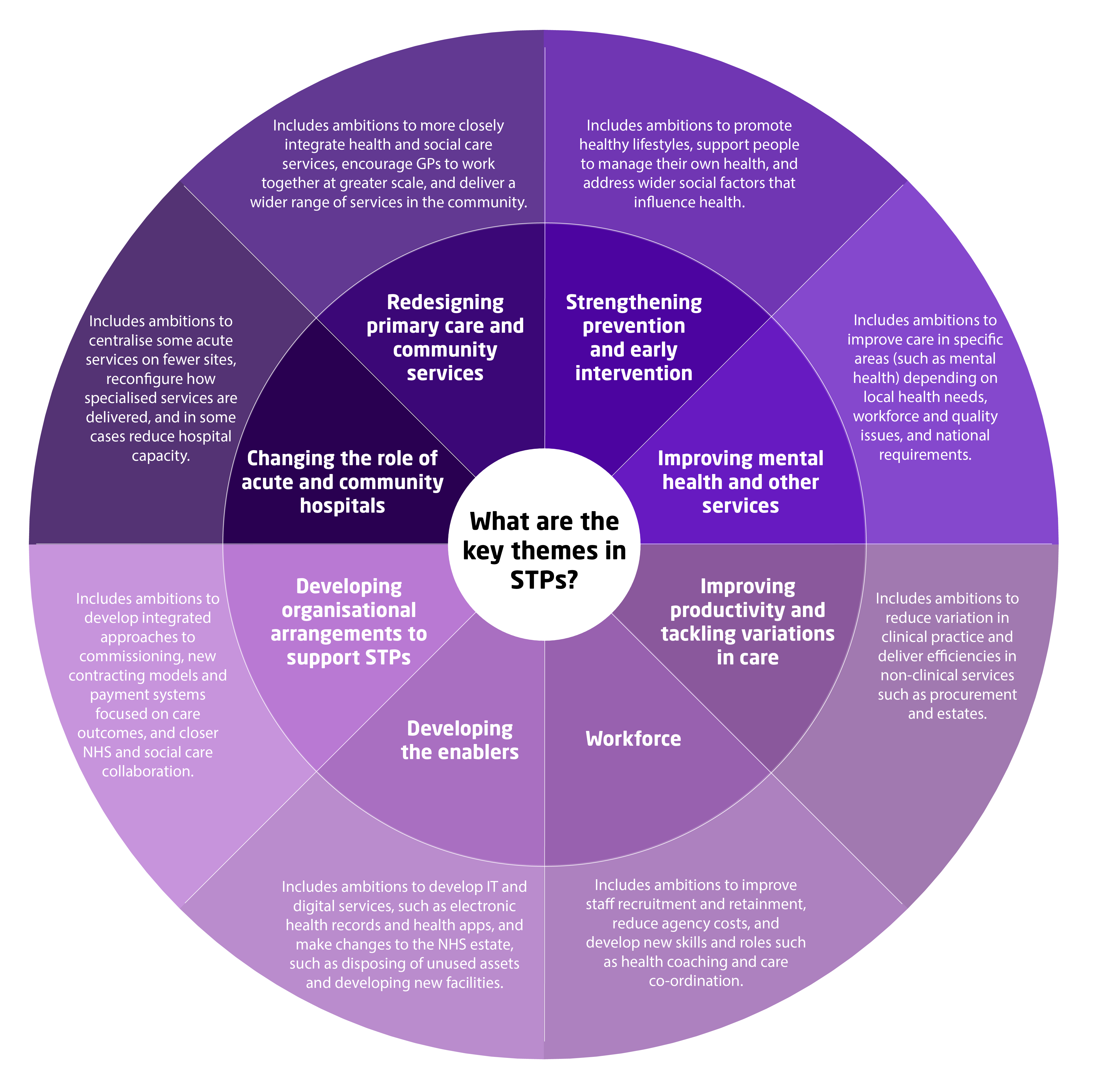 current or proposed laws that impact the delivery of human services As required by law on a rulemaking that has a broader impact if proposed or final rules are deemed health and human services regulations.