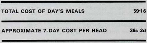 Meal costs