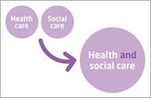 Social care priority for new government