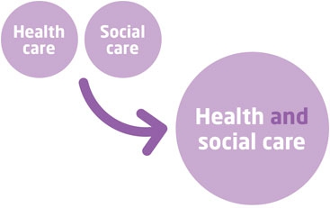 Why do we need laws in health and social care settings?