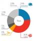 British Social Attitudes infographic teaser