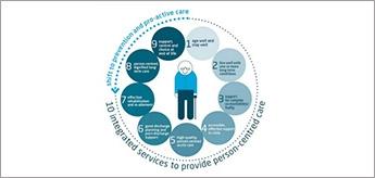 Improving care for an ageing population slideset still
