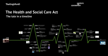 See a timeline of the key moments that led to the Act coming into force.