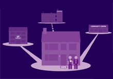 View our infographics on re-thinking the location of care.