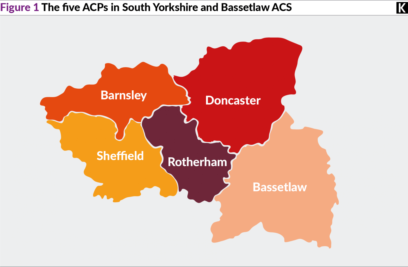 Figure 1: The five ACPs in South Yorkshire and Bassetlaw ACS