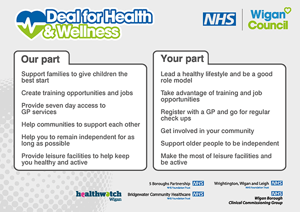 Deal for health and wellness Wigan Council