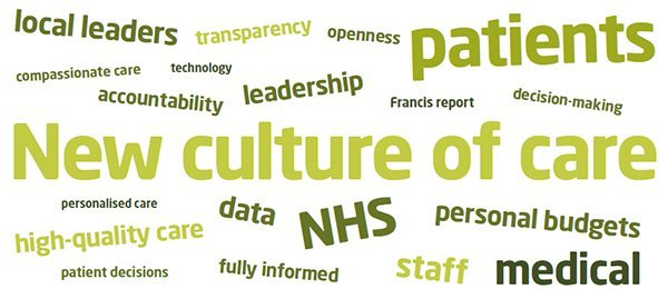 Culture of care word cloud