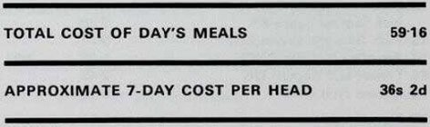 Meal costs 1969