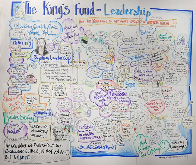 Medical leadership development day graphic