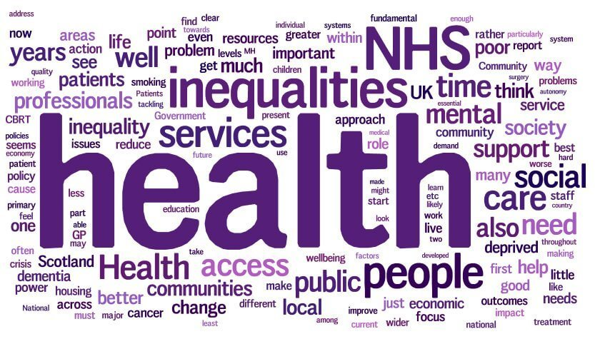 Words used in the comments on our public health and mental health blog