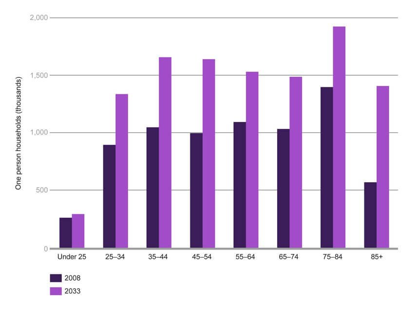 Sexual health uk statistics on immigration