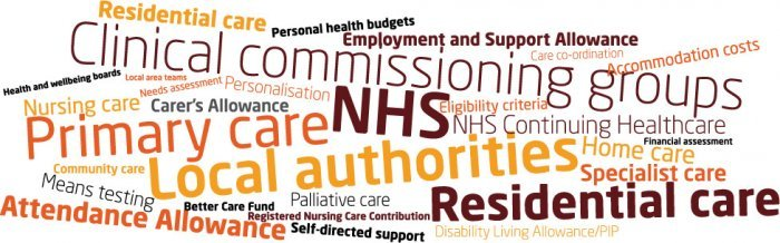 The organisations that commission health and social care - 211 clinical  commissioning groups for hospital care, emergency care, community care and  mental ...