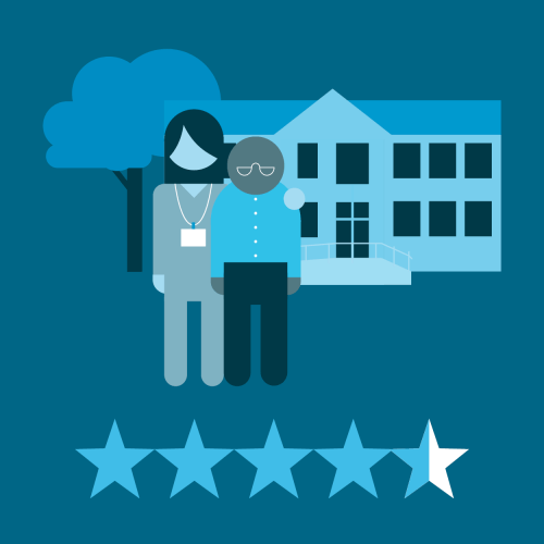 Putting the inspector to the test: Quality ratings and the CQC